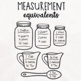Request of the Week - Measurement Equivalents